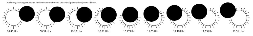 Sonnenfinsternis in Berlin am 20.3.2015