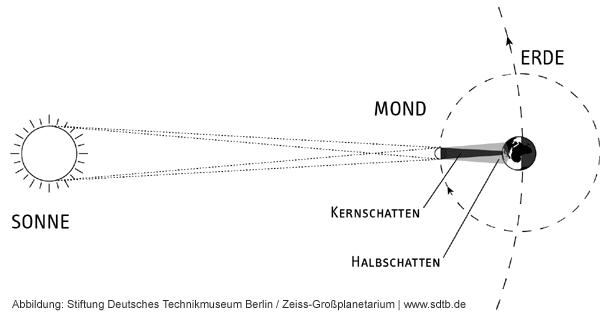 Sonnenfinsternis in Berlin am 20. März 2015